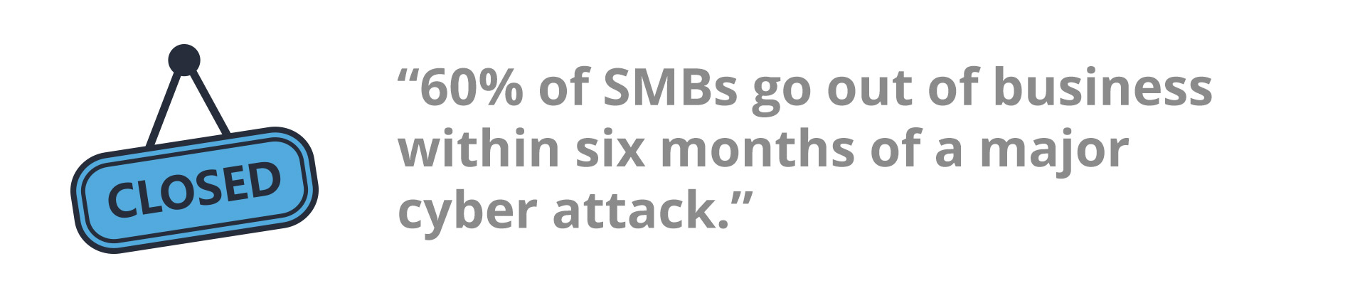 60% of SMBs go out of business within six months of a major cyber attack.