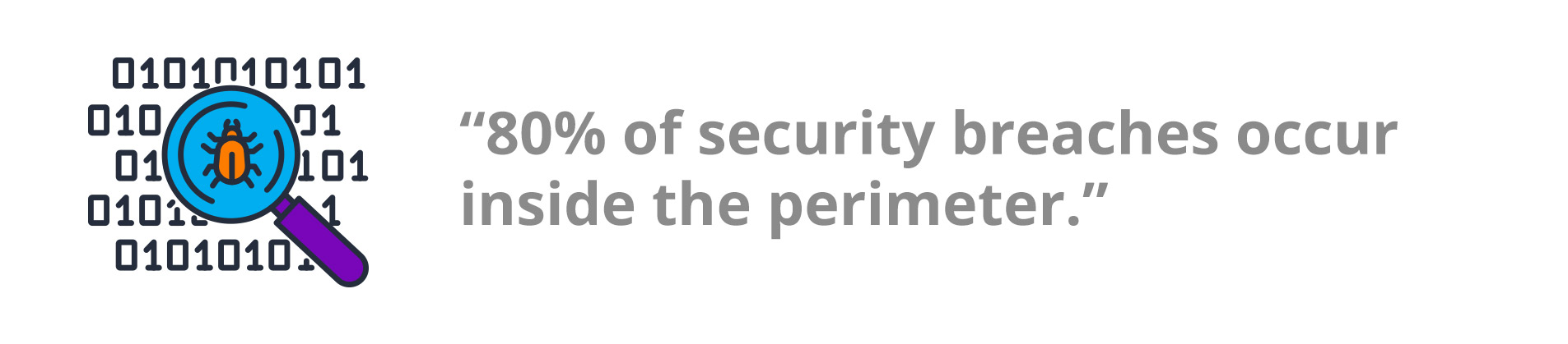 80% of security breaches occur inside the perimeter.