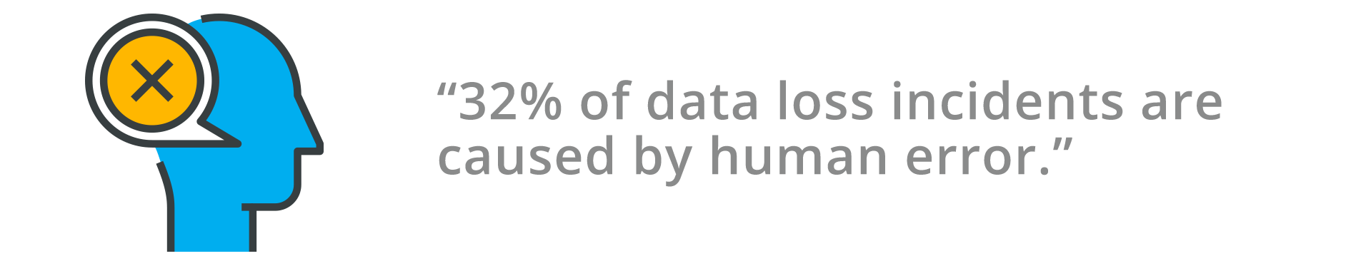 human error stat