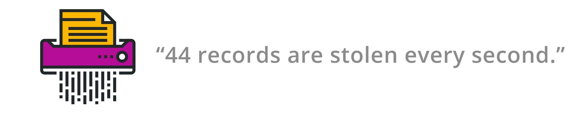 stolen records stat