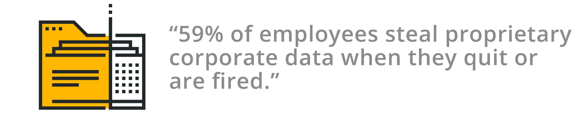 employee stat